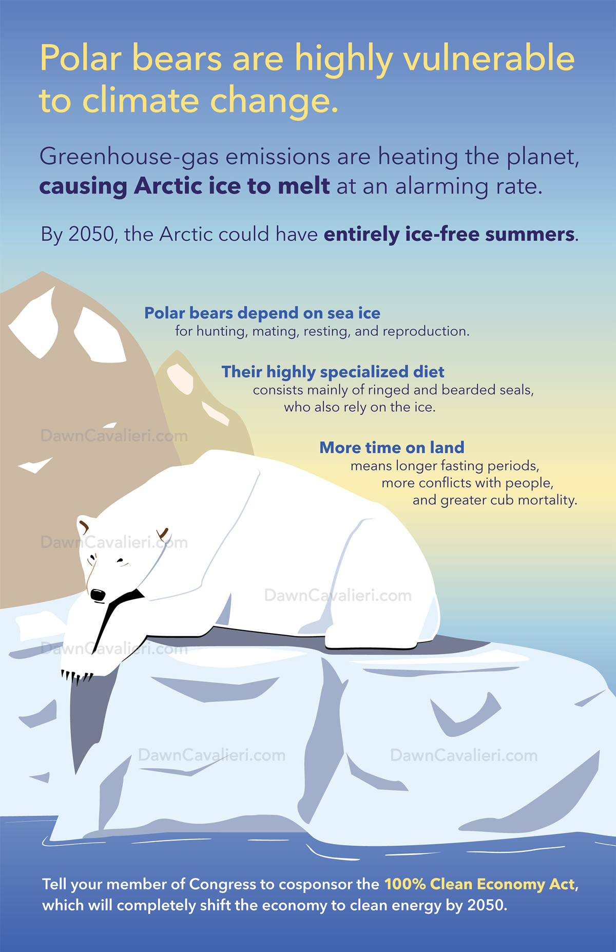 Poster about the effects of climate change on polar bears, by Dawn Cavalieri.