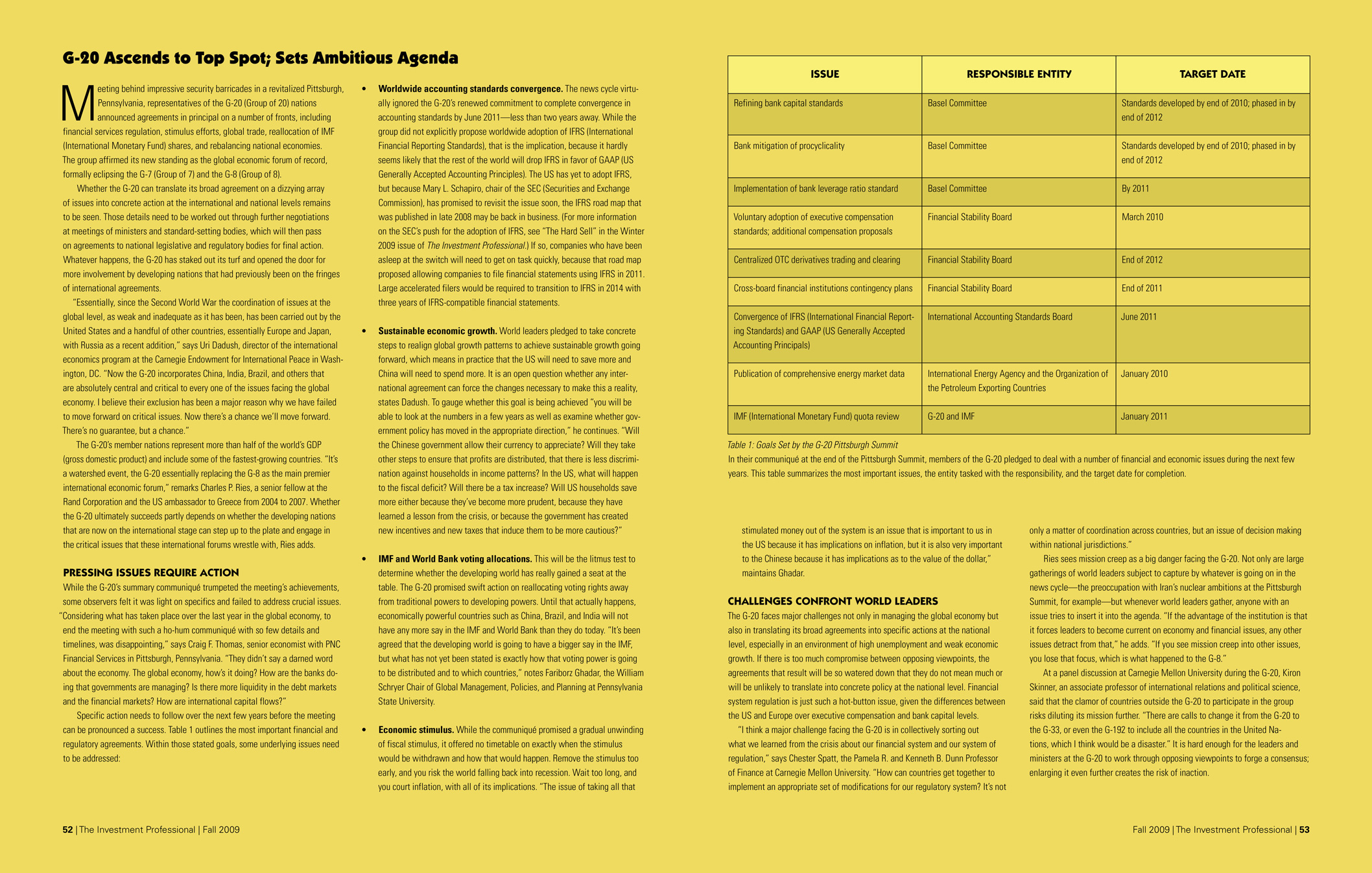 Page design: article in The Investment Professional about the need for international regulation after the 2008 financial crisis.