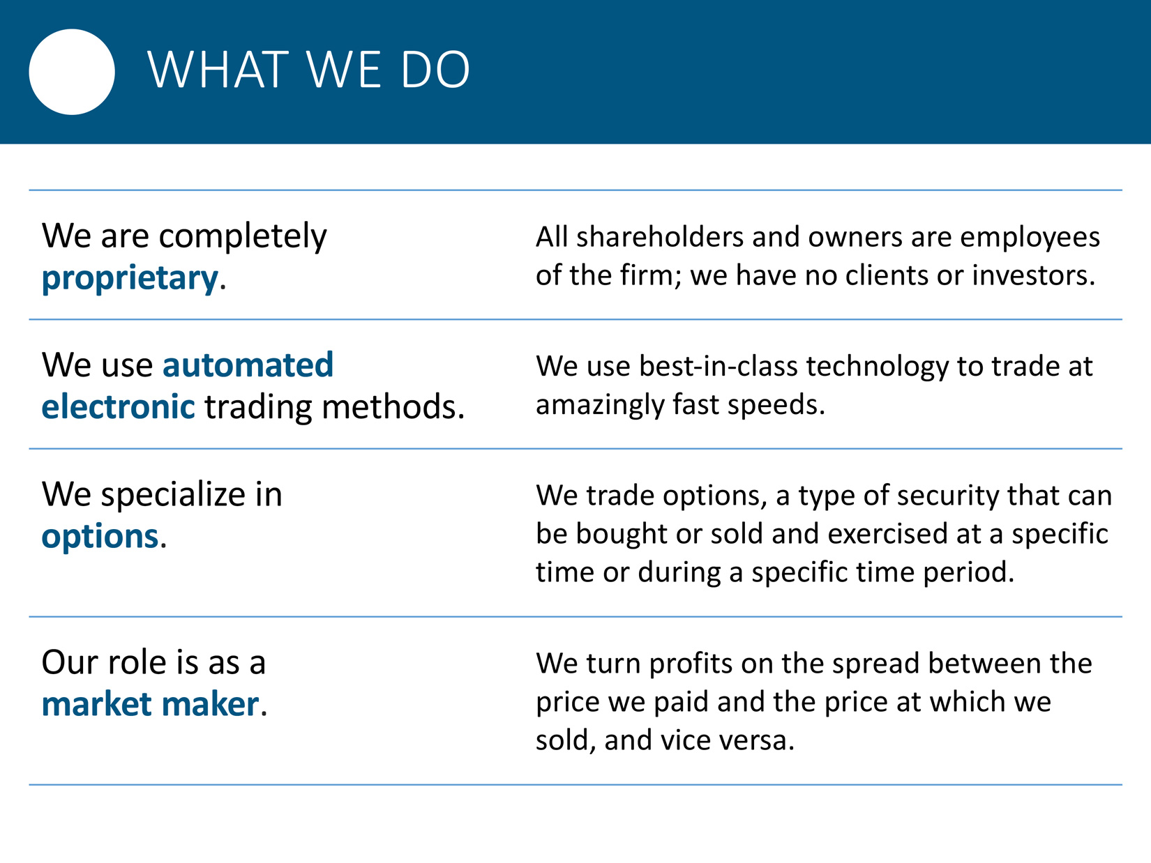 PowerPoint deck for recruitment efforts of options-trading firm.